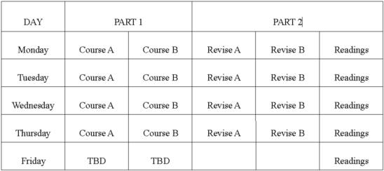 CourseWeeklyTable2